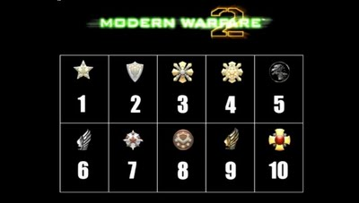 Prestige Badges